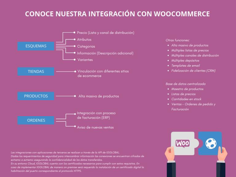 Integración Woocommerce-min